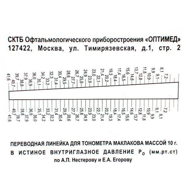 ПЕРЕВОДНАЯ ЛИНЕЙКА ИСТИННОГО ВГД (Ро) ДЛЯ ТОНОМЕТРА МАКЛАКОВА 10 г