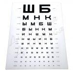 Таблица Сивцева для проверки остроты зрения вблизи
